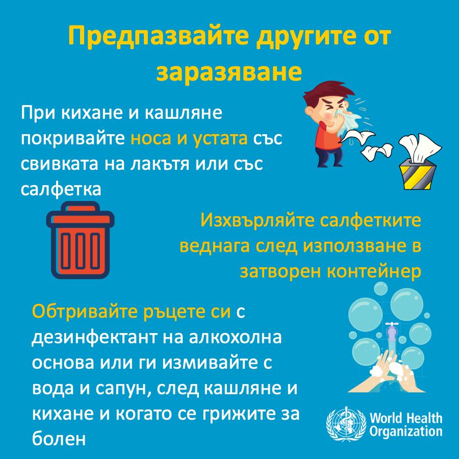 Предпазвайте другите от заразяване: При кихане и кашляне покривайте носа и устата със свивката на лакътя или със салфетка. Изхвърляйте салфетките веднага след използване в затворен контейнер. Обтривайте ръцете си с дезинфектант на алкохолна основа или ги измивайте с вода и сапун, след кашляне и кихане и когато се грижите за болен.